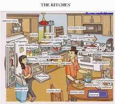 English For Beginners kitchen English For Beginners, English Tips, English Fun, English Study, English Class, English Words, English Lessons, English Grammar, Teaching English