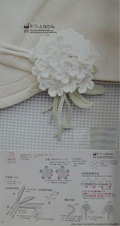 Beginner Crochet. Free Crochet. Flowers Online | Laboratory household