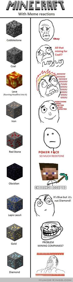 Minecraft Mining Reactions. Pretty precise, although I sometimes am glad to find coal.