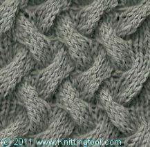 "A stitch pattern called ""Basket Cable"" for that awesome sweater that has this at the waistline..."