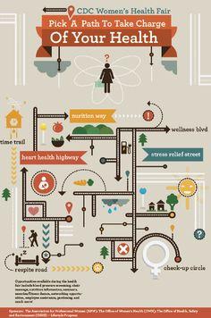 Women's Health [INFOGRAPHIC]  http://512wellness.net/