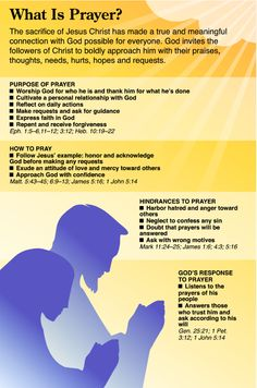 What is prayer? The Bible tells us the purpose, hindrances, way to pray, and God's response to prayer. Check out this image from the NIV Quickview Bible that covers all of these topics with references from scripture. Bible Verses About Prayer, Bible Prayers, Bible Scriptures, Bible Quotes, Bible Study On Prayer, Bible Teachings, Scripture Study, What Is Prayer, My Prayer