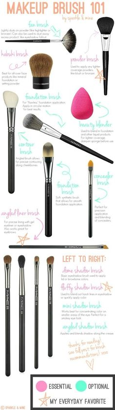 Make-up brushes 101. Learn about different brushes, tools for make-up. - Click image to find more makeup posts