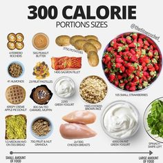 Whilst the calories we consume relative to calories exerted ultimately define the composition we exist in multiple. Healthy Diet Recipes, Healthy Foods To Eat, Dog Food Recipes, Vegetarian Recipes, Healthy Eating, Healthy Snacks, Healthy Weight, Clean Eating, Healthy Mind