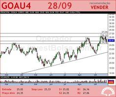 GERDAU MET - GOAU4 - 28/09/2012 #GOAU4 #analises #bovespa