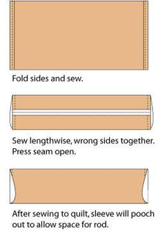 something you might need to know ...  how to make a hanging sleeve for your quilt!