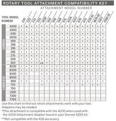 Dremel 220-01 Rotary Tool Work Station - Power Rotary Tool Accessories - Amazon.com