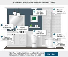 2019 Bathroom Addition Cost How Much To Add A Bathroom