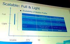 Tizen Lite podrá funcionar en dispositivos con 256 MB de RAM   LuisAndradeHD.com