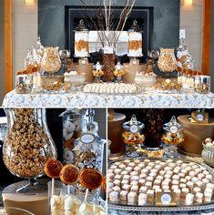 Blog   Sweet Servings