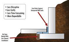 12 best structural damage repair images commercial construction rh pinterest com