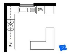 perfect l shaped kitchen leaves space for entering for the exterior door - Perfect Kitchen Layout