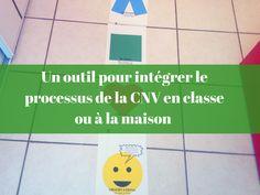 Un outil pour intégrer le processus de la CNV en classe ou à la maison : permettre aux enfants de clarifier ce qui se passe en eux et de prendre le temps de formuler des demandes claires en cas de conflits ou de disputes.