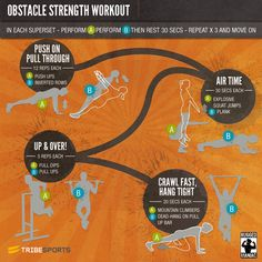 Are you training for an obstacle run? Are you eyeing that Pretty Muddy Run flyer or a website for a Spartan Run? Well, Tribesports has put together a workout to help you fly through an obstacle race!