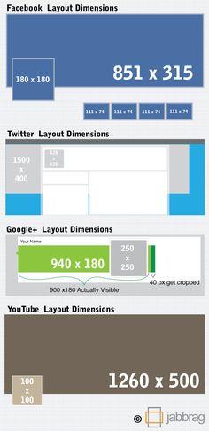 Social Media Template Guide: http://blog.jabbrag.com/social-media-template-guide/