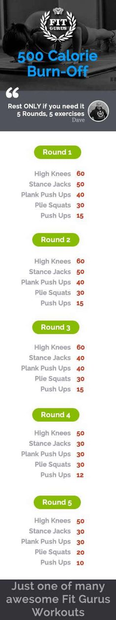 awesome 500 Calorie Home Workout for Fat Loss: 5 rounds of 5 exercises to get your blood pumping. HIIT it at home! Keep your body burning calories all day long! – Eckermann Fitness Source by Best Weight Loss Exercises, Quick Weight Loss Tips, How To Lose Weight Fast, Loose Weight, Reduce Weight, Losing Weight, Hiit, Reto Fitness, Fitness Diet
