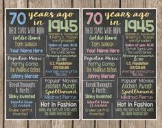 Customized Chalkboard 60th Birthday van StephAnnDesigns op Etsy