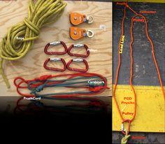 A Common-Sense Approach to Technical Rescue