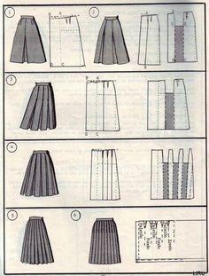 Différente forme de jupe