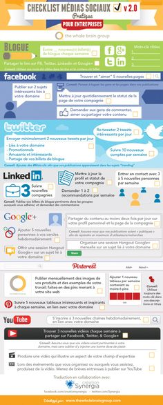 Les missions quotidiennes du Community Manager sur Facebook, Twitter, LinkedIn, Pinterest, Youtube...