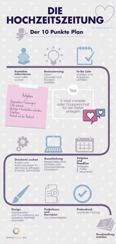 Hochzeitszeitung Steckbrief Muster  Hochzeit  Pinterest