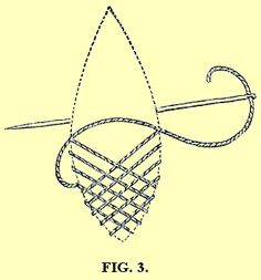 The Janina stitch, also known as the Filling Cross Stitch, is the perfect stitch to use on leaves and other open designs. It is also quite easy to do.