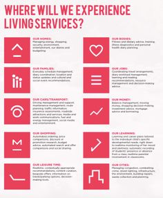 Living Services will make up the third age of digital, beyond the Internet of Things, says Accenture Interactive. Design Strategy, Tool Design, Customer Experience, Design Thinking, Service Design, Leadership, Budgeting, Management, Internet