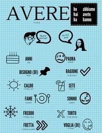 IDOMATICHE EXPRESSIONS WITH AVERE | Piktochart Infographic Editor