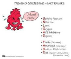 This mnemonic was extremely when studying heart failure. It helped me to remember how to treat my patients who have heart failure. Nursing Pneumonics, Nursing Study Tips, Med Surg Nursing, Nursing Board, Cardiac Nursing, Nursing School Notes, Nursing Schools, Surgical Nursing, Nursing Career