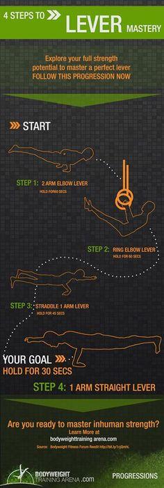Elbow Lever