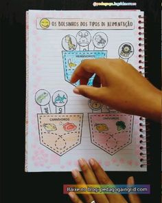 Atividade bolsinhos dos tipos de alimentação. Atividade interdisciplinar. Em língua portuguesa o trabalho da consciência grafofonêmica, através do exercício de completar os nomes dos animais com sua letra inicial. Emciências o estudo das características do modo de vida de alguns animais, neste caso a classificação quanto ao tipo de alimentação. - - - Para BAIXAR entre no meu blog. Link no meu perfil ou pesquise no Google pedagoga Ingrid Moraes entre no blog e baixe. - - - #pedagogia… 1, Link, Google, Instagram Posts, Blog, Initials, Study, Early Education, Activities