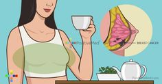 iron-plus-this-chinese-herb-kills-more-than-90-of-breast-cancer-cells-in-16-hours