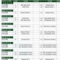 Emirates Open Polo Championship....Ghantoot Polo Club....