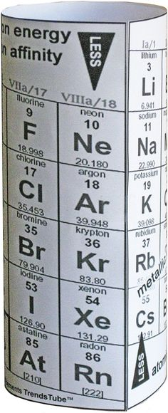 Best periodic table to use for interactive student activities best periodic table to use for interactive student activities requires web access periodic table pinterest periodic table chemistry and activities urtaz Images