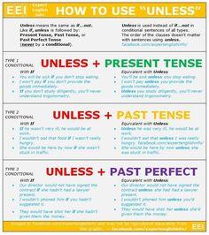 How to use UNLESS #learnenglish https://plus.google.com/+AntriPartominjkosa/posts/acNw1wncbiJ