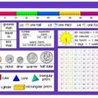 This is a handy math reference page that I keep in my students' daily folder. They also have a laminated one in their desks.  It keeps important ma...
