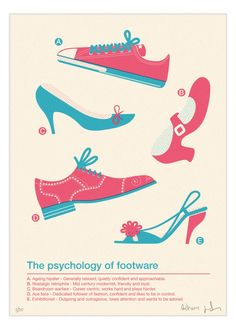Print Club London   footwear_phsychology by Anthony Peters