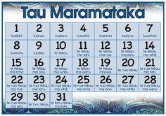 Maori Ordinal Numbers to 31