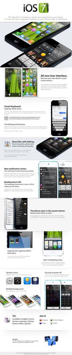 iOS 7 Concept by diegosella.deviantart.com on @deviantART  #ui #ios7