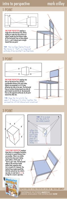 Intro to Perspective: 1, 2, and 3 Point by markcrilley.deviantart.com
