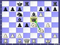 Dirty chess tricks to win fast 6 (Max Lange Attack)