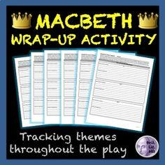 Macbeth essay appearance versus reality