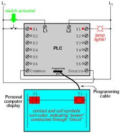 electrical plc wiring diagram on counters in ladder diagrams plc rh pinterest com Click plc Wiring Mitsubishi plc Wiring-Diagram
