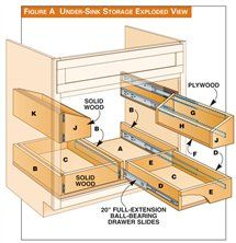 under sink storage diy kitchen projects How to Build Kitchen Sink Storage Trays
