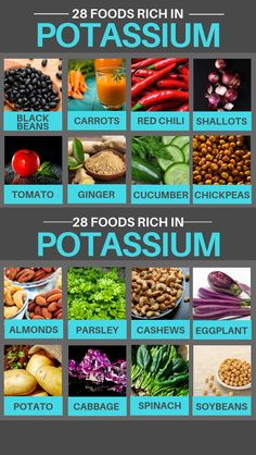 28 Foods Rich In Potassium - Potassium rich foods - Lebensmittel Potassium Rich Foods, Potassium Benefits, Nutrient Rich Foods, Healthier Together, Healthy Recipes, Healthy Foods, Diet Foods, Healthy Tips, B12 Foods