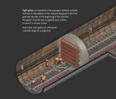 Among the Zombies: a Metro Station on Behance