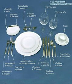 Mettre la table. from J'aime le français ☺️