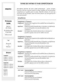 Exemple de CV par compétences