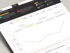Customer Journey Mapping Dashboard