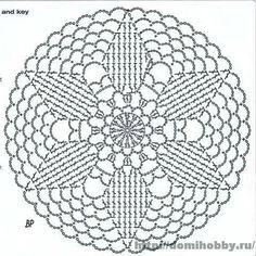 Motivi per uncinetto unit circle crochet pattern Crochet Doily Rug, Crochet Dollies, Crochet Circles, Crochet Stitches Patterns, Crochet Round, Crochet Squares, Crochet Chart, Thread Crochet, Crochet Flowers